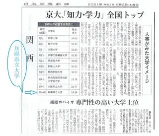 日経 2021.6.3人事がみた大学.jpg