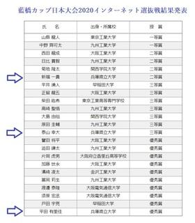 藍橋カップ日本大会2020インターネット選抜戦結果発表.jpg